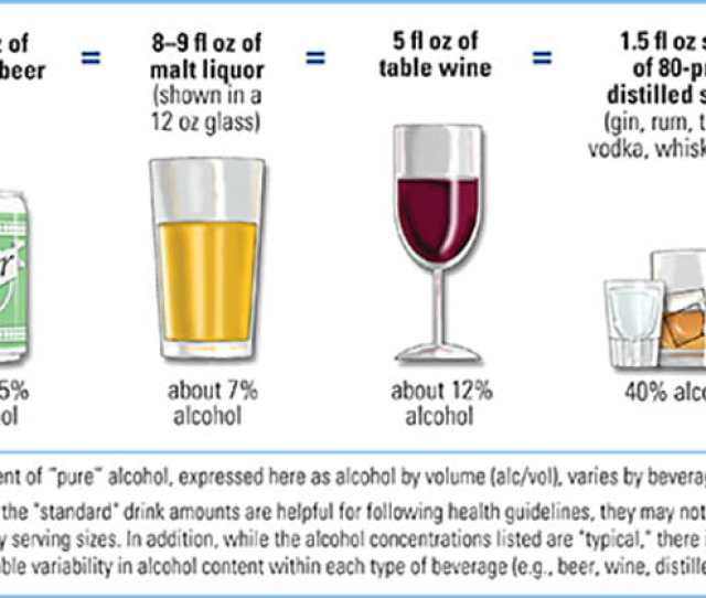 Standard Alcohol Drink Size Addictionsandrecovery Org