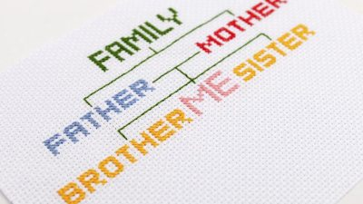 Cross stitch pattern of family tree and members with ADHD