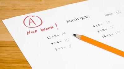 Graded quiz of ADHD student