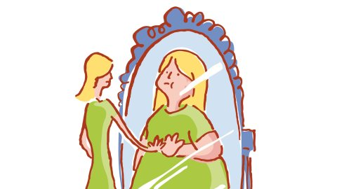 Increase In Adhd Mirrors Academic >> Adhd Related Body Dysmorphic Disorder Related Conditions