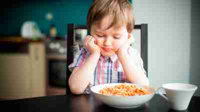 When ADHD Medicine Supresses Appetite in ADHD Children