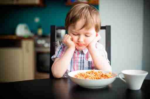 When ADHD Medicine Supresses Appetite in ADHD Children