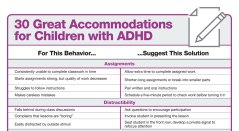 IEP vs  504 Plan for ADHD: Best Accommodations for ADD and LD
