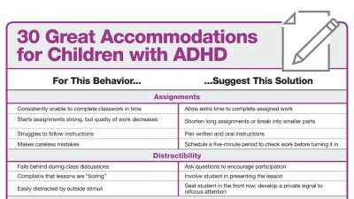 Adhd Behind Behavior >> School Accommodations For Adhd Easy Solutions For Kids