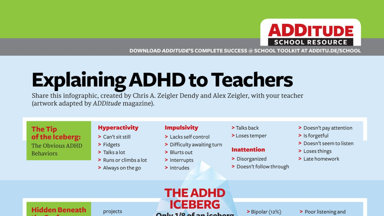 Free ADHD Downloads and Resources: Expert Information on ...