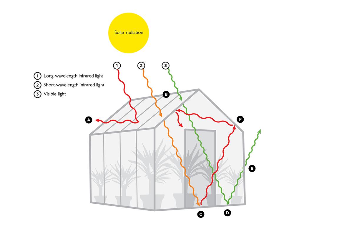 Software Comsol Heat Transfer Module 5 3a