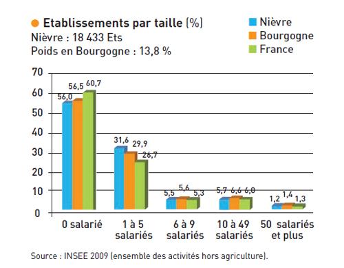 graphique_etablissements_pa.jpg