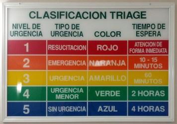 Urgencias triaje