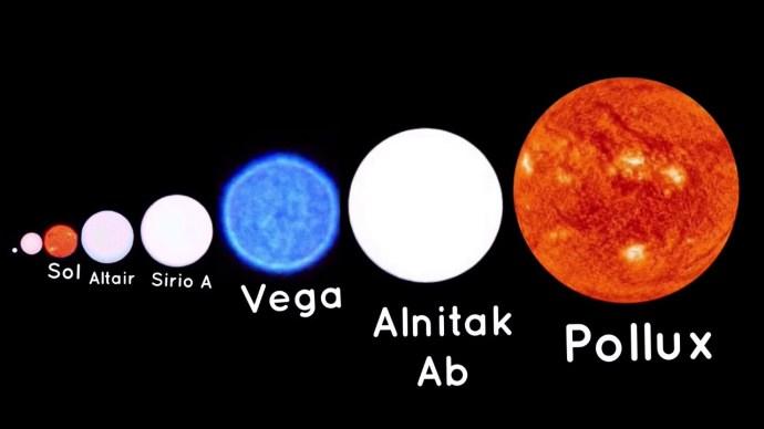 Tamaños relativos del Sol y otras estrellas