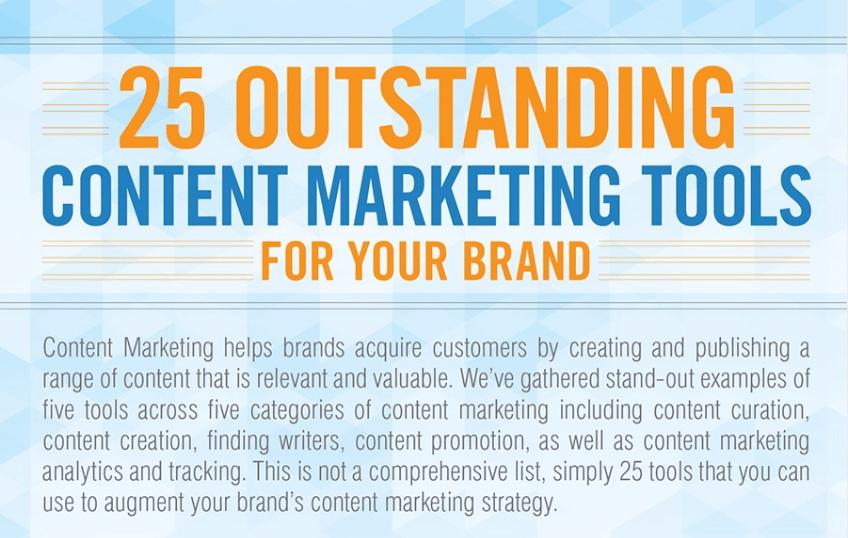 25 outils pour le marketing de contenu