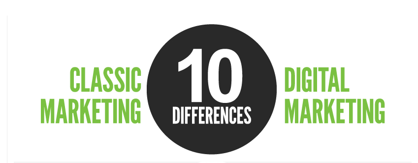 10 Differences entre Classique et Social Media Marketing