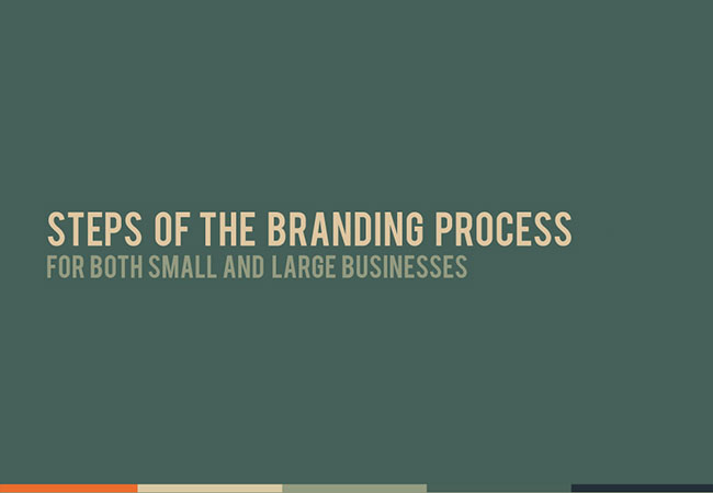 Branding process #infographie