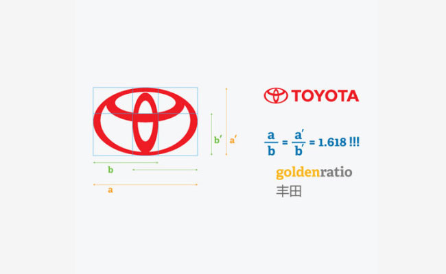 Golden ratio // Logo connu