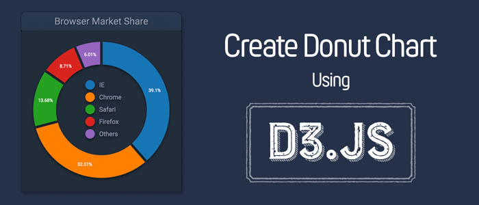 Create a simple Donut Chart using D3.js