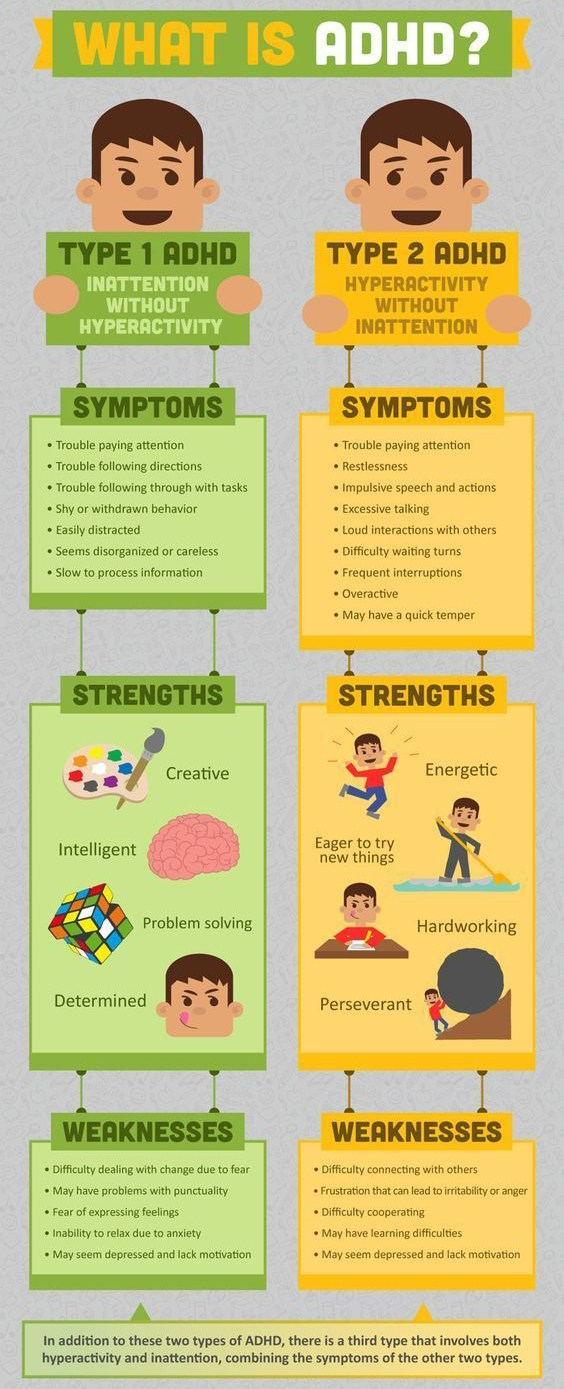 An infographics banner that entitle what is adhd with a brief infographic details about adhd