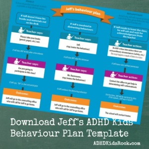 Download ADHD Behaviour Plan Template