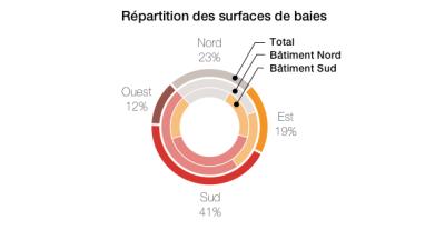Balconnières-Ad Hoc_Baies