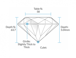 diamond cut example