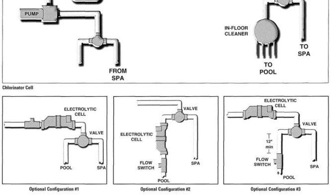 diagram hydro pro pool pump wiring diagram full version hd