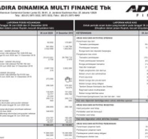 (Indonesia) Laporan Keuangan Tengah Tahunan per 30 Juni 2020 PT Adira Dinamika Multifinance Tbk