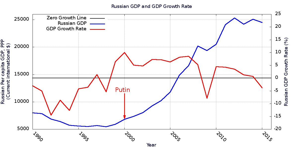 the economy of the soviet union 21082018 for half a century the soviet economy was inefficient but stable in the late 1980s, to the surprise of nearly everyone, it suddenly collapsed why did thi.