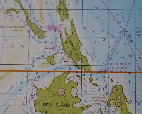 Explorer Chart of Area