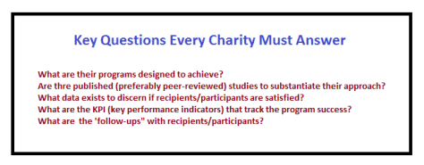What does your charity do?