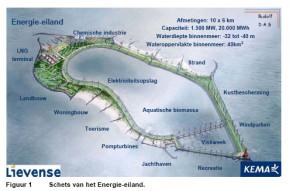 lievense energie-eiland
