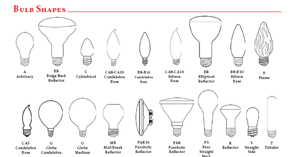 Florescent Light Fixtures