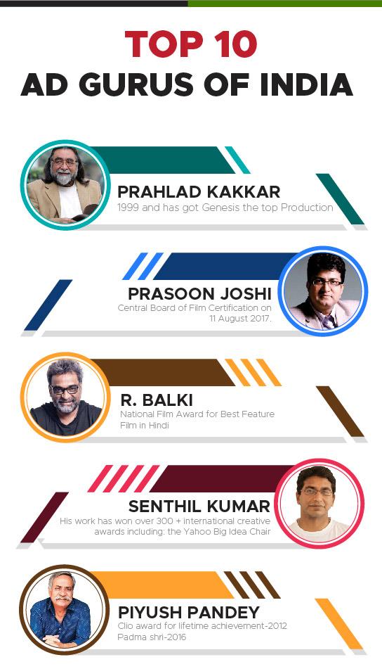 Top 10 AD Gurus of India