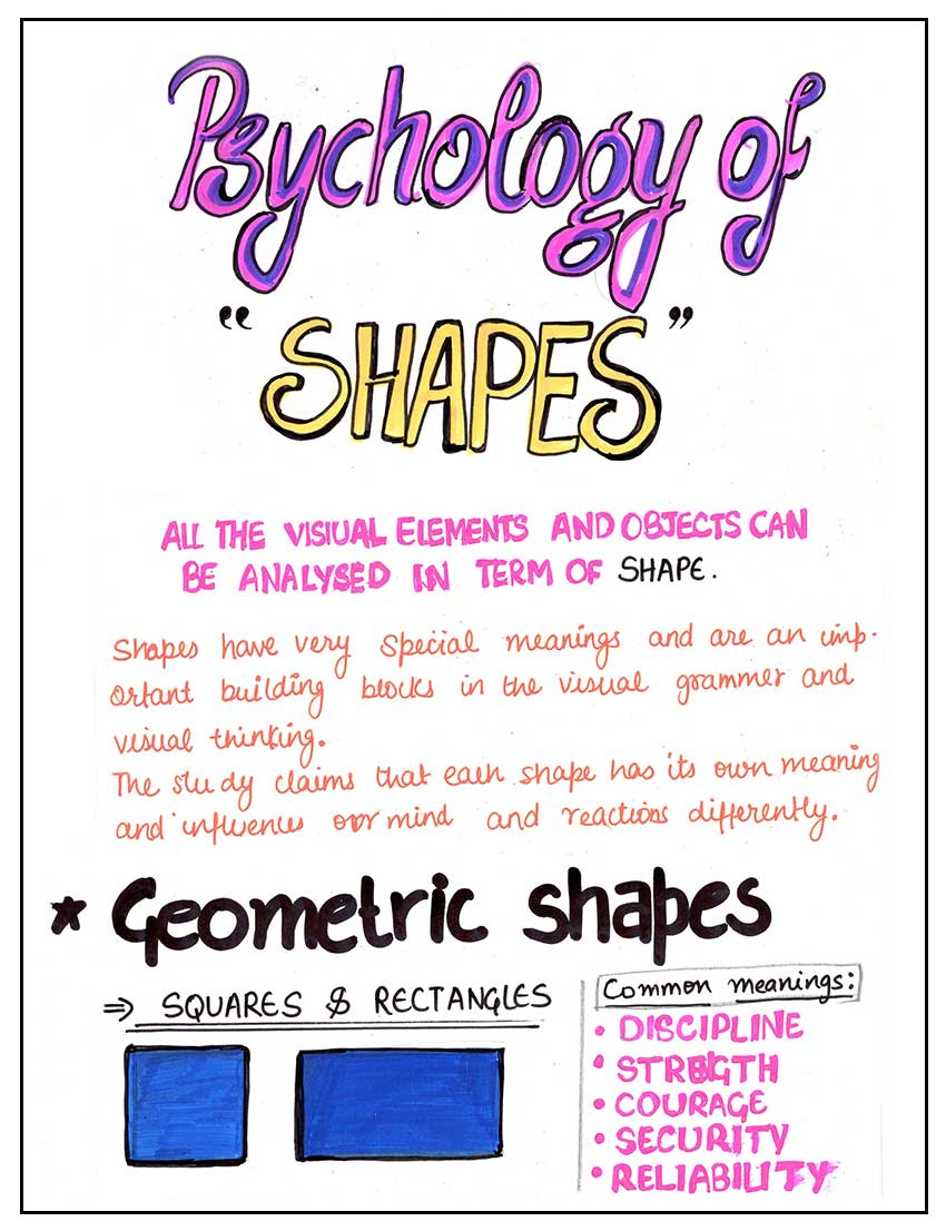 Shapes Psychology by Tisha