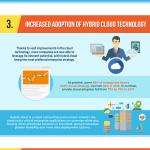 Global Enterprise Mobility Trends
