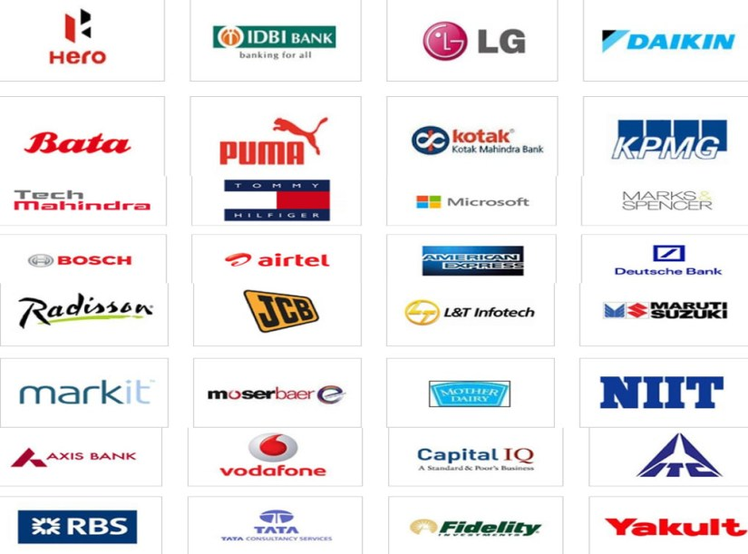 GLBIMR Greater Noida Placements