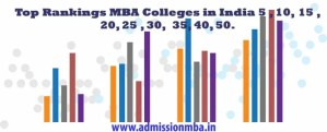 Top MBA colleges in India as per NIRF Ranking 2020
