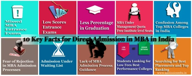 Key Facts for Direct Admission in MBA in India