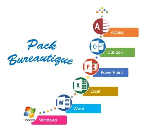formation en informatique   pack bureautique - word