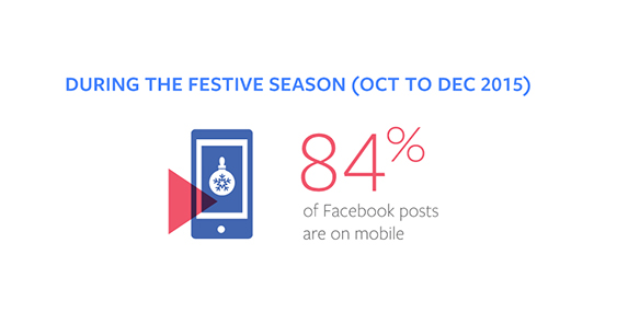 Holiday insights from Facebook and Instagram
