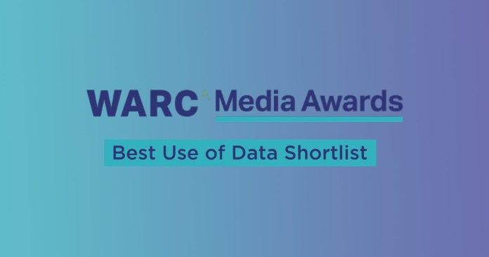 Events: 10 Finalists from Asia Make it to the Best Use of Data Shortlist, Including Mindshare Philippines, at the WARC Media Awards 2019