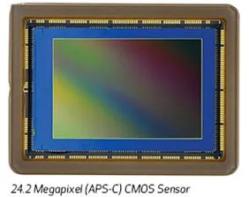 Improved Dual Pixel CMOS AF For Smooth, Fast Accurate Autofocus.