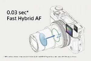 World's fastest2 hybrid AF system