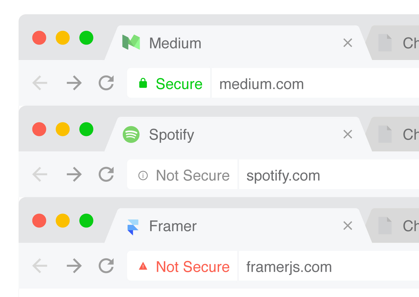 Screen mockups showing the HTTPS; secure, and not secure.