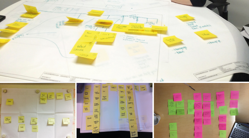 The web development process - mapping out navigation and priorities on a page.