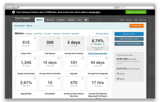 kissmetrics_dashboard