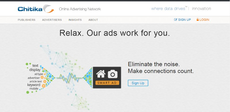AdSense Alternatives: Chitika