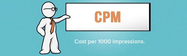 CPM banner optimization