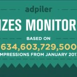 Most Popular Ad Sizes of 2017 [Infographic]