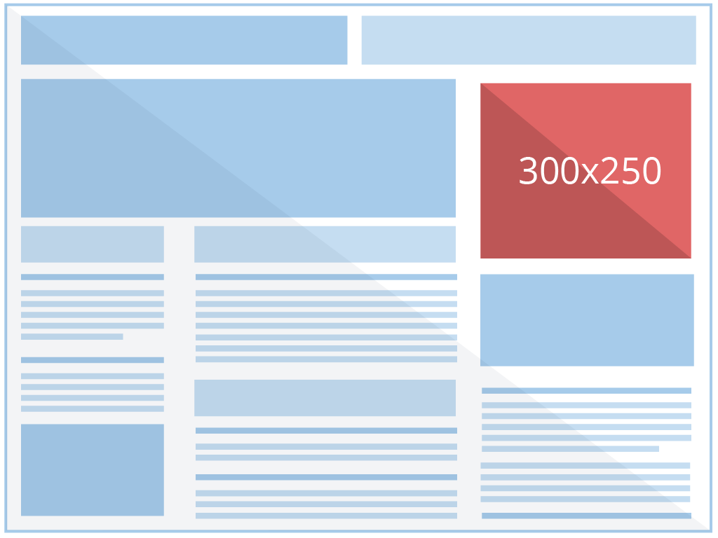 Google AdSense Now Allows 300x250 Ads Above the Fold on ...