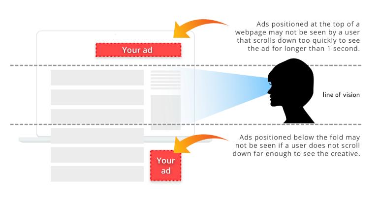 Ad Viewability Metrics
