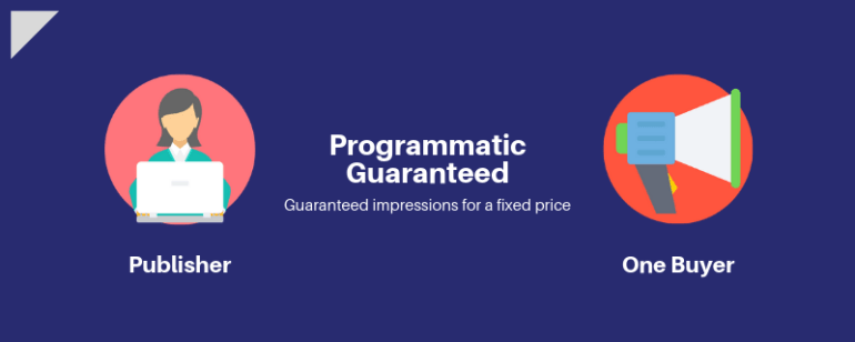 programmatic guaranteed