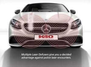 Laser And Radar